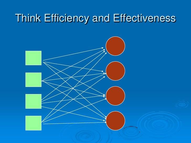 Think Efficiency and Effectiveness<br />