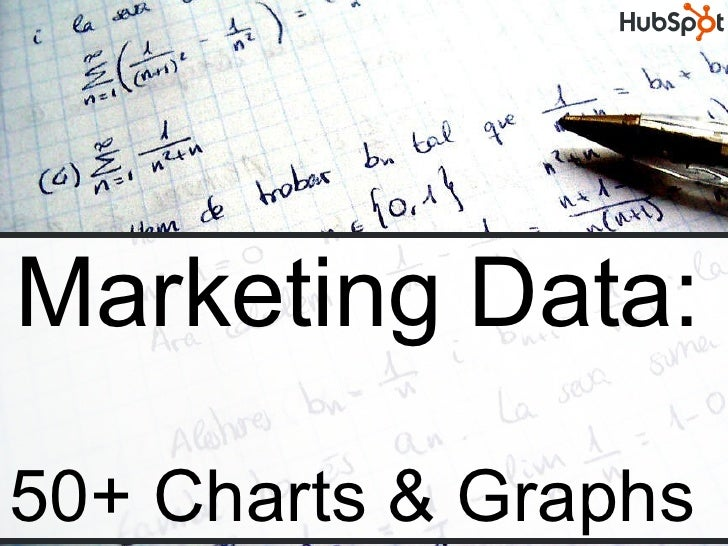 Marketing Charts and Data from Hubspot