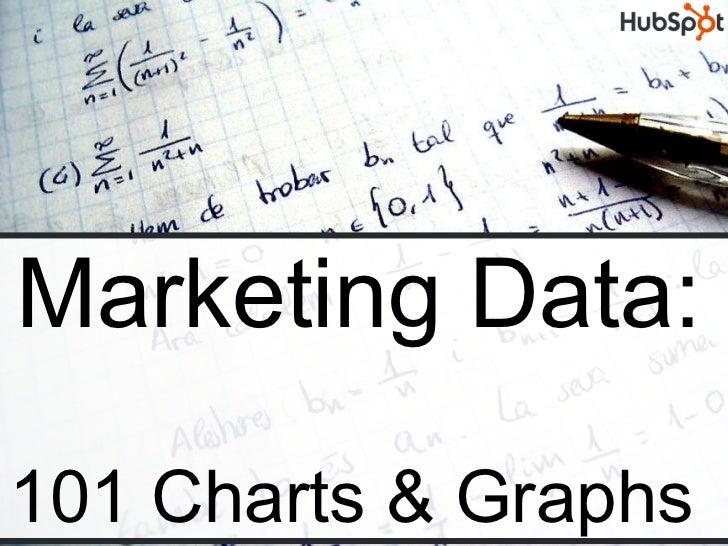 Marketing Data:   101 Charts & Graphs