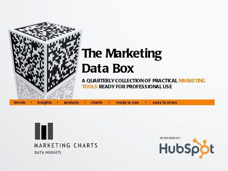 Marketingcharts Powerpoint The Marketing Data Box