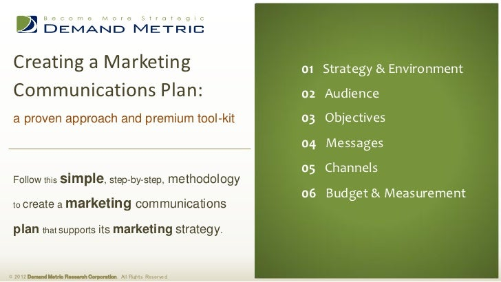 Marketing Communications Planning Guide