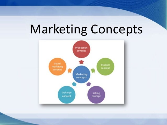 marketing concepts The 'marketing concept' proposes that in order to satisfy the organizational  objectives, an organization should anticipate the needs and.
