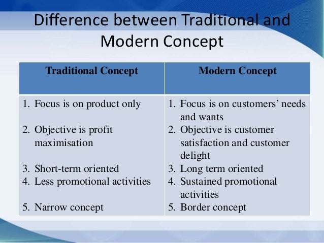 the various marketing concepts Advertisements: concepts of marketing: selling and marketing concept 1 if you want to understand the real different between selling and marketing concept, following is a visual representation of difference between two concepts.