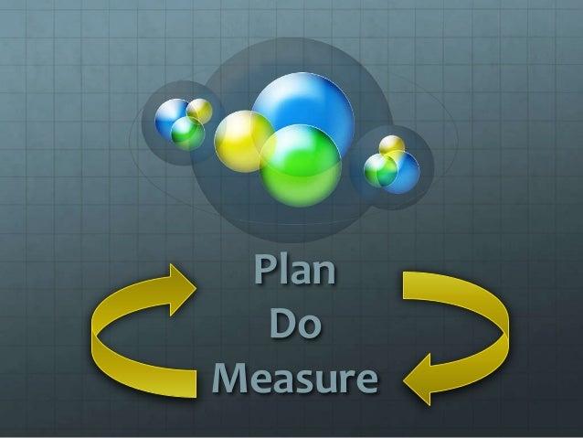 Plan  DoMeasure