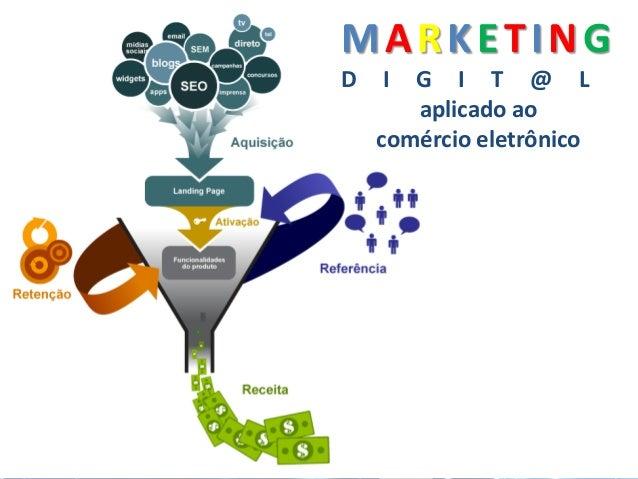 Créditos da imagem: www.resultadosdigitais.com.brMARKETINGD I G I T @ Laplicado aocomércio eletrônico