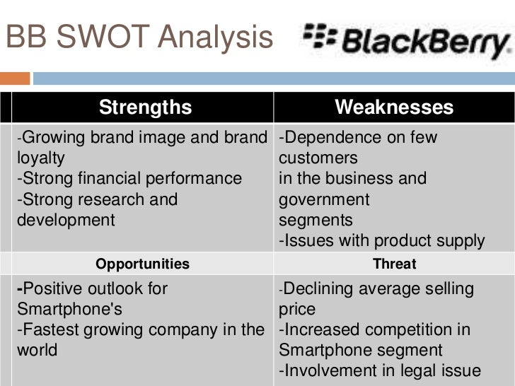 blackberry swot A new report following blackberry's abysmal may-quarter results on friday paints a bleak picture of doom and gloom blackberry: 'nowhere to go but.