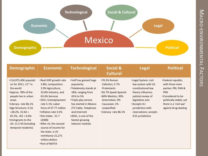 an analysis of the mexico and palliser industries strategies 2018 technology industry outlook navigating to the future: leveraging tech advances in the digital era the 2018 technology outlook reviews which industry trends are top-of-mind and strategies that tech companies are leveraging as they plan for growth.