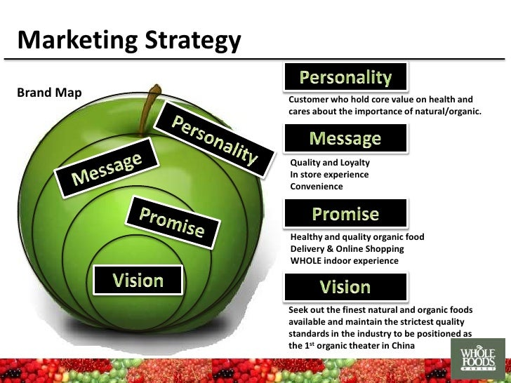 whole foods strategy implementation Atomic content/data strategy & implementation  primary point of contact  between 365, gin lane, and whole foods' technical implementation partners.