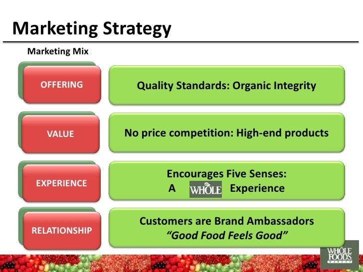 corporate strategy for whole foods market essay Free essay: whole foods market in 2010: vision, core values, and strategy 1 what are the chief elements of the strategy that whole foods market is pursuing.
