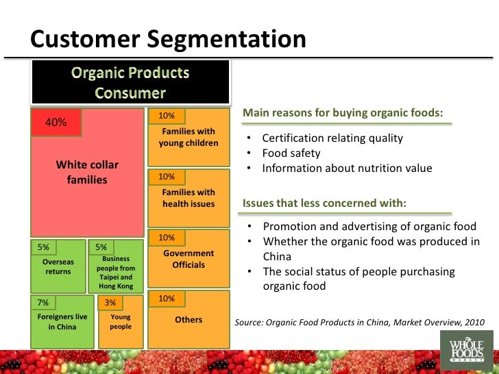 Market segmentation China