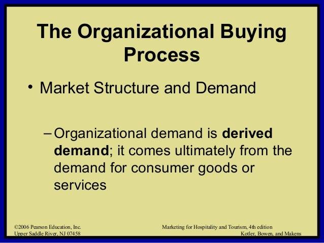 Organizational Buying Behavior The Organizational Buying