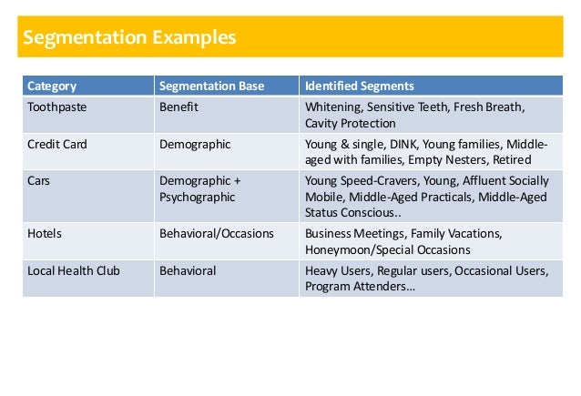 segmentation and market target essay Consumer attributes form the basis of market segmentation, which is an important tool for creating marketing strategy and conducting market research the balance market segmentation for target market research menu search go go personal finance budgeting retirement decisions home buying.