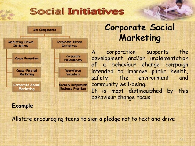 corporate social responsibility in the marketplace The market for csr: how industry structure determines csr 1 the market for corporate social responsibility (csr): how industry structure determines csr.