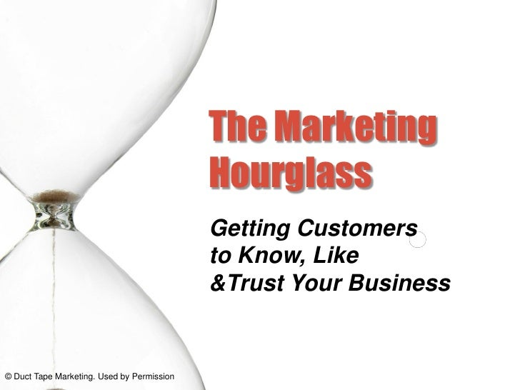 The Marketing                                            Hourglass                                            Getting Cust...
