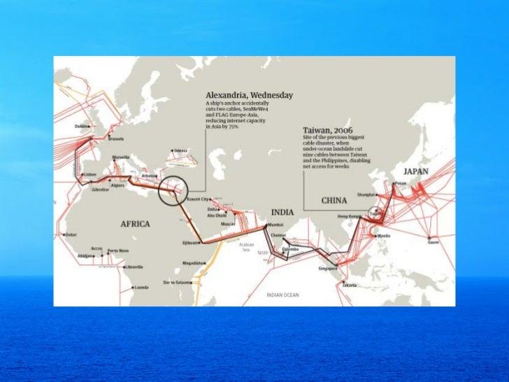 Infrastruktur Untersee Kabeln