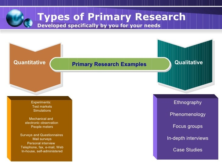 examples of case study in qualitative research
