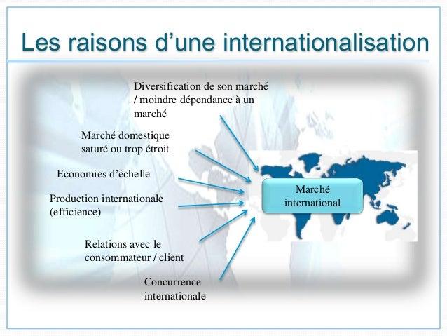 Definition D Economies D Echelle