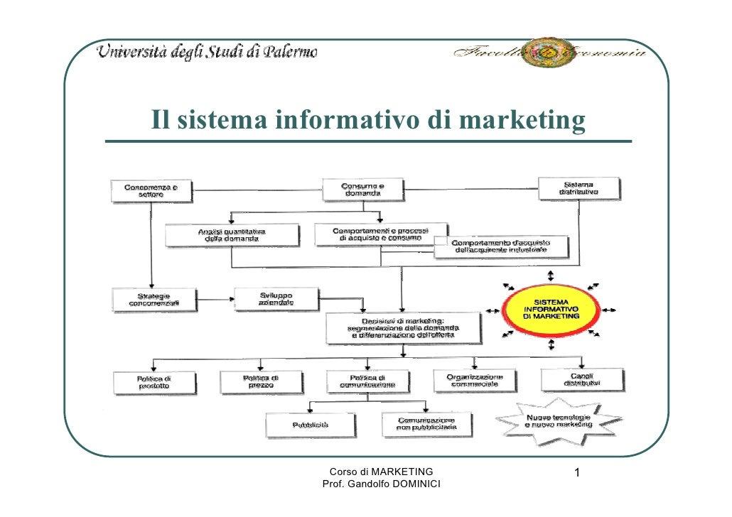 Il sistema informativo di marketing                   Corso di MARKETING       1              Prof. Gandolfo DOMINICI