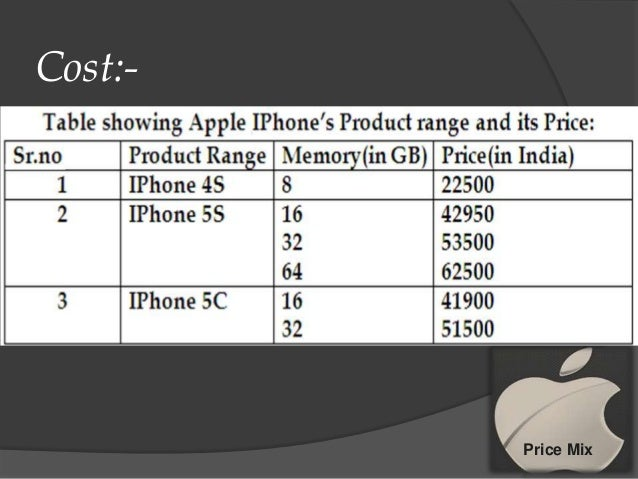 iphone 4s marketing mix Study 158 chapter 1 flashcards from kelsey which element of the marketing mix was most influenced by apple, inc is now offering the iphone 4s for free on.