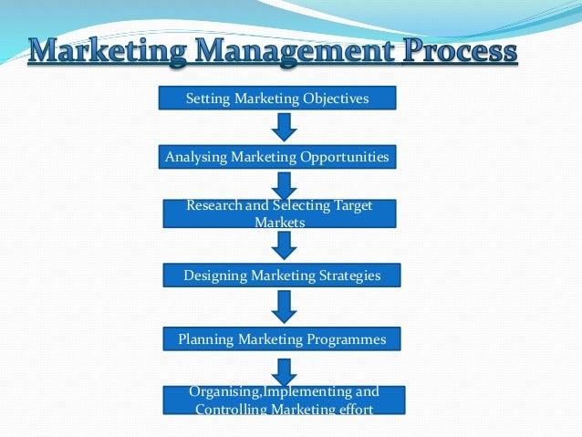 Levitra Marketing Analysis