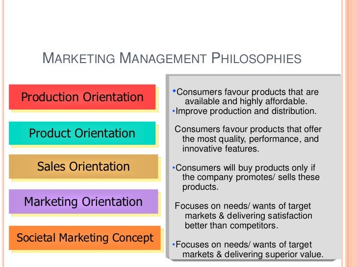 production concept in marketing management Production and operations management talks about applying business organization and management concepts in creation of goods and services msg management study guide and this can be achieved by healthy and productive association between marketing and production people.