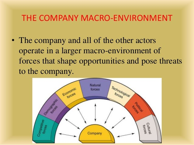 macro environment management university Lecturer, the christian university dimitrie cantemir of bucharest, romania this  paper deals with the impact of micro and macro environment components  ( represented by the administration and public utilities) is hampered due to lack of .