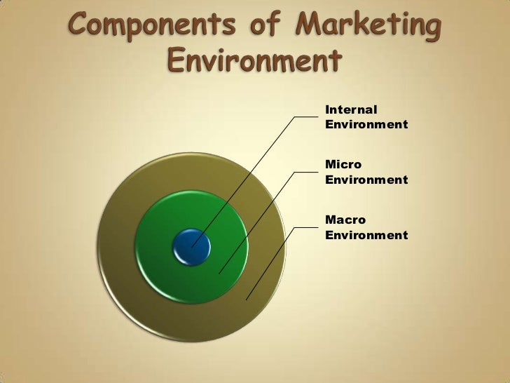 components of environment Components of business environment after discussing the meaning of business environment, now we will discuss the various components of.