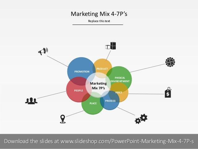 Essays marketing mix
