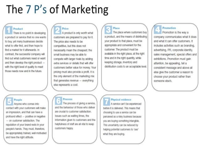 7 ps of marketing mix The best example of marketing evolving is to consider that the original 4ps of  marketing are now 7ps of marketing the additional three.
