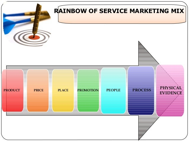 7 ps of service In services marketing, your product is not so easy to hold up for scrutiny and  examination you should  emerald: using the 7ps as a generic marketing mix.
