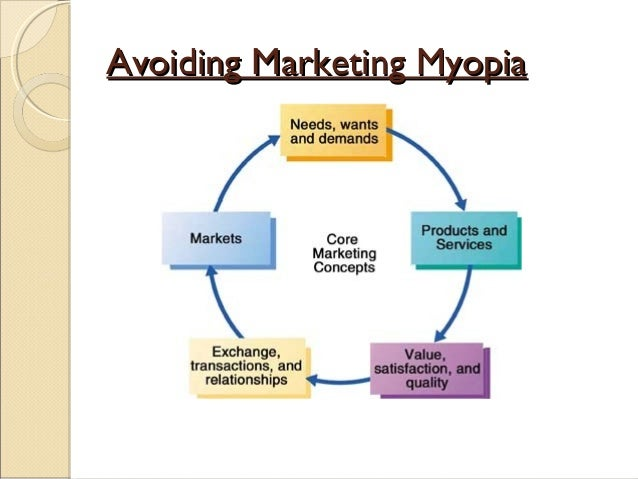 21st market myopia Expert marketing advice on student questions: marketing myopia - real world examples posted by anonymous, question 36654.