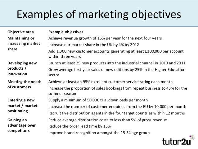 http://image.slidesharecdn.com/marketingobjectives-121225165630-phpapp02/95/marketing-objectives-5-638.jpg?cb\\u003d1356485190