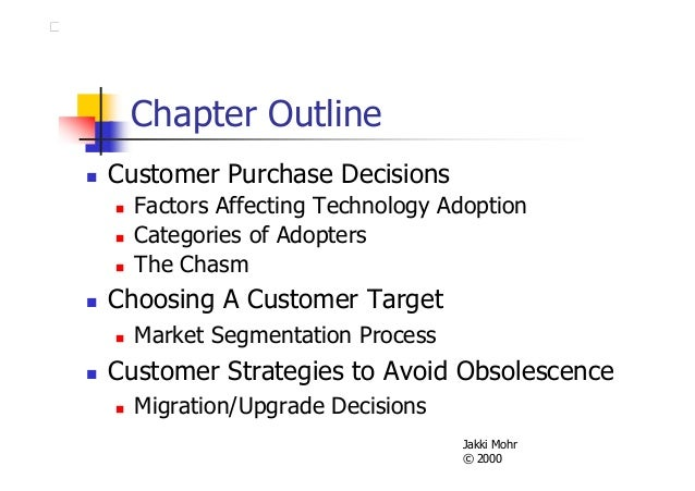 factor of affecting purchasing decision