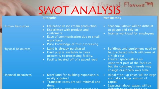 swot analysis of ice cream industry essay Stben and jerry's ice cream swot analysis and the causes of success swot analysis is a very useful technique for understanding internal and external environment of the business based on its strengths, weaknesses, opportunities and threats.