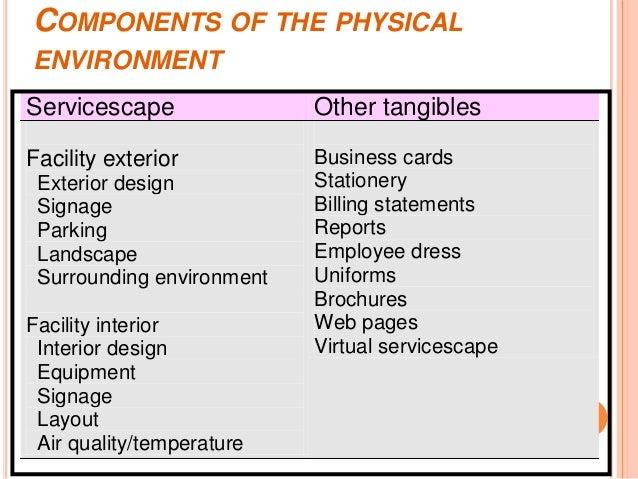 Thesis servicescape