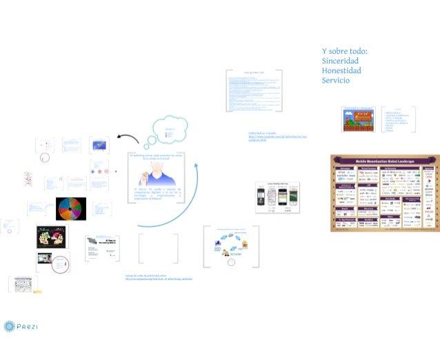 Marketing online esfera