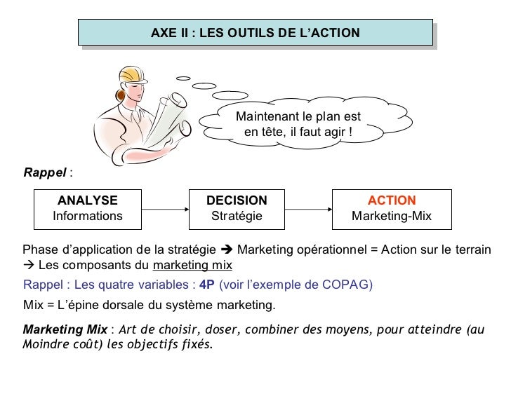 Rappel : Les quatre variables :  4P  (voir l'exemple de COPAG) AXE II: LES OUTILS DE L'ACTION Rappel  : Phase d'applicati...