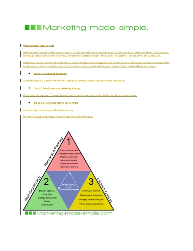 Marketing plan - how to write Adopting a customer focused business ethos is a proven method to increase the chances of a s...