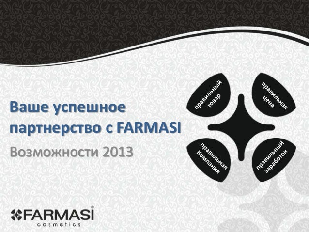 Marketing plan 2013