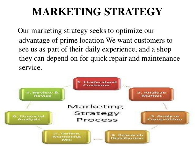 marketing strategy of subway in india Subway is a leading sandwich chain, which operates through a wholly owned subsidiary, subway systems india the caselet provides an overview of the product strategy followed by subway that involved customization of its recipes and preparation to match the tastes and sensibilities of indian consumers.