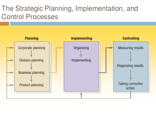 implementation and planning