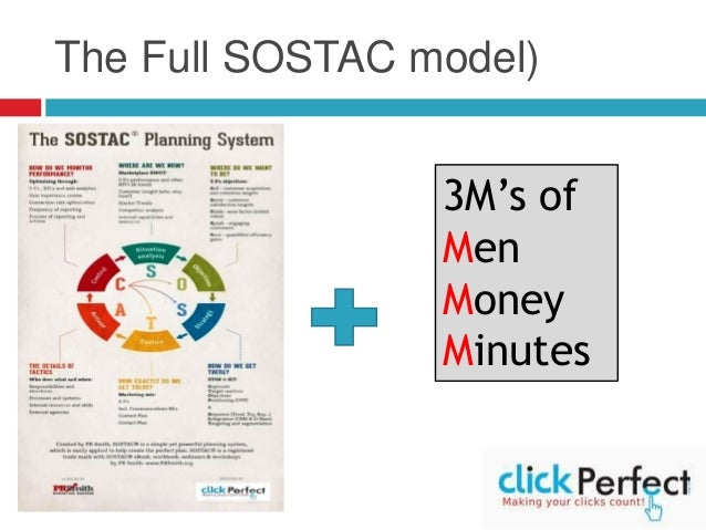 suggested marketing communications plan format sostac Developing a marketing communication plan a marketing communication plan (or marcom plan) is a plan to communicate your marketing messages to your target customer audience it is one component of your overall marketing plan (which also includes strategy, competitive analysis, etc).