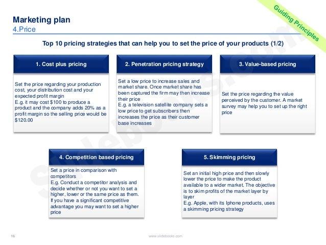 Book Marketing Plan Template