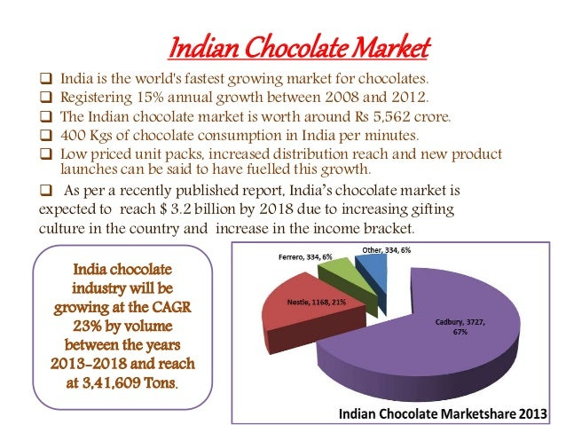 chocolate consumption pattern in india The ice cream industry in the united states contributes more than $390 billion to the frozen dairy production follows a clear seasonal pattern consumption.