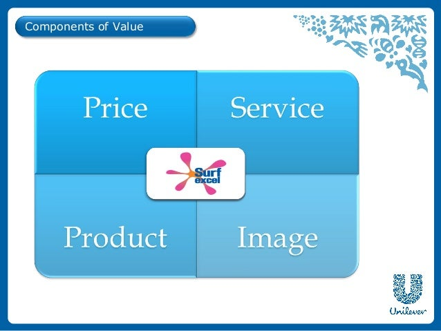 surf excel segmentation targeting positioning Surf excel detergent from hul is evaluated on this page in terms of its swot  of  surf excel with usp, competition, stp (segmentation, targeting, positioning).