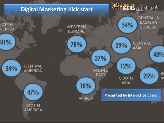 Interactive Marketing - The Impact Of Digital Marketing Change