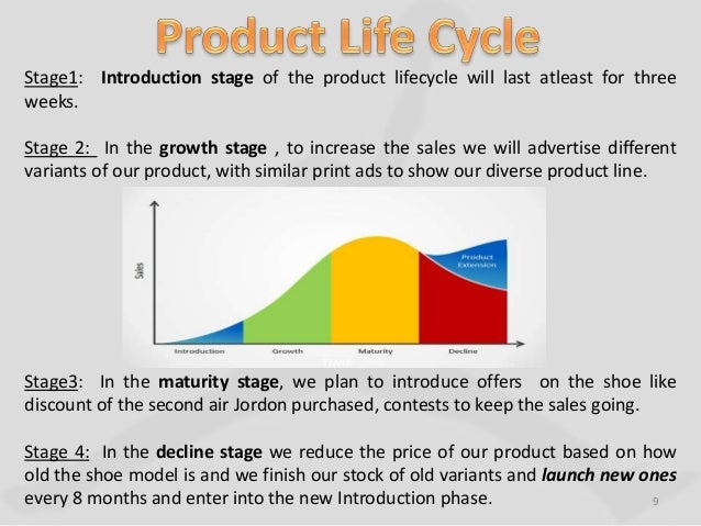 life cycle stages of nike products Array of materials that go into nike products, the chemicals that make up  life  cycle of its products—manufacturing, use, and end-  at all stages of production.