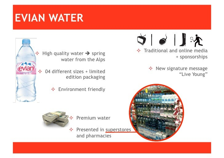 Marketing Research - Evian