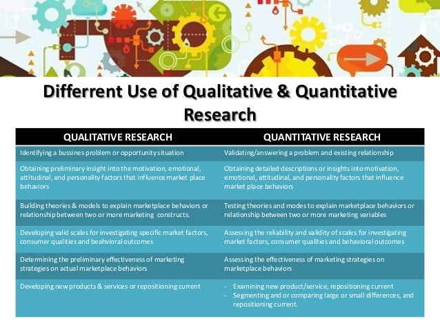 the sage dictionary of qualitative management research With over 100 entries on key concepts and theorists, the dictionary of qualitative management research provides full coverage of the field, explaining fundamental concepts and introducing new and unfamiliar terms.