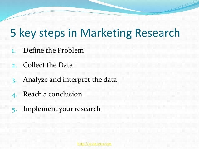 Marketing research process 5 steps